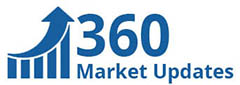 360 Market Reports